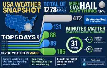 March_InfoGraphic