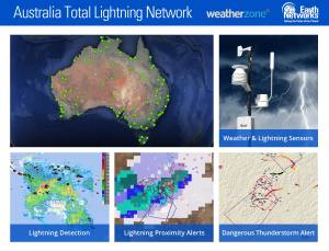 Australia-Network-Graphic-web